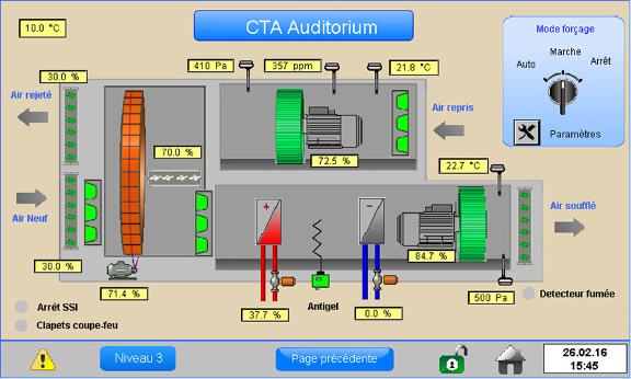 Automatisme r gulation t l gestion automate saia pcd - Cta double flux ...